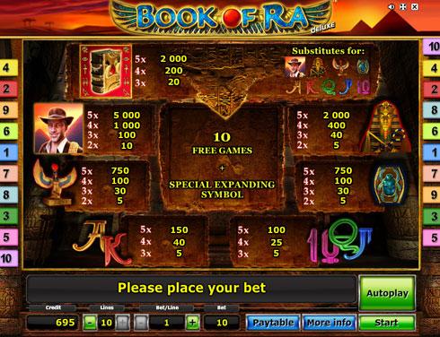 Ігрові символи слота Book Of Ra Deluxe