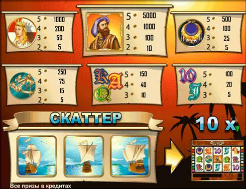 Виплати на ігровому автоматі Columbus в казино Вулкан