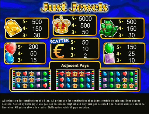 Виплати на автоматі Just Jewels в казино Вулкан