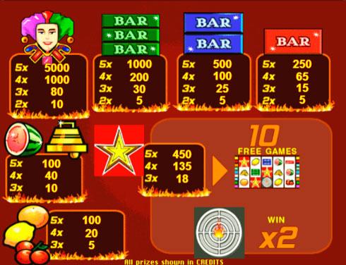 Безкоштовне онлайн казино